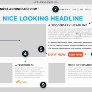 Landing Pages Development